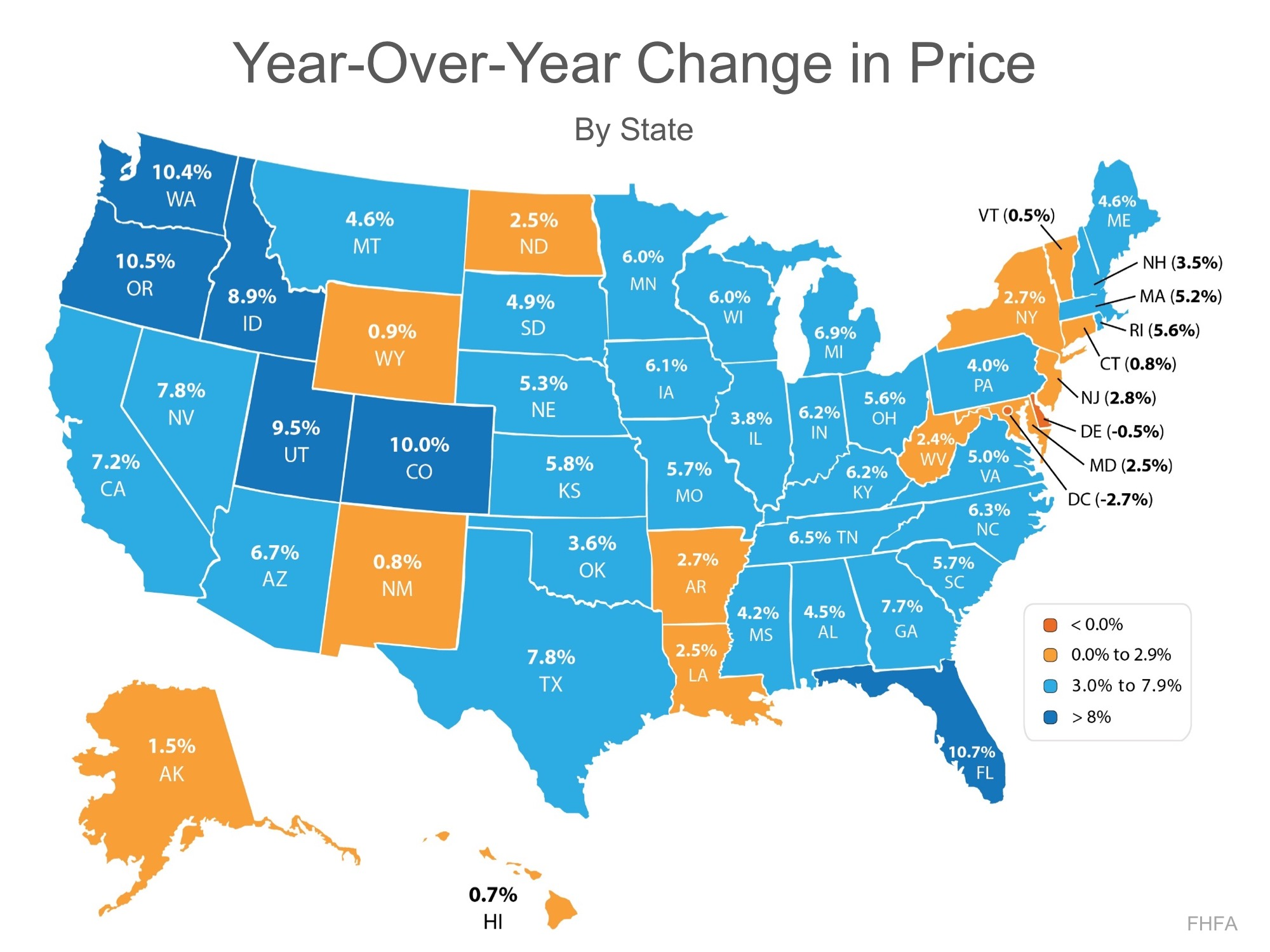Year Over Year Change in Price